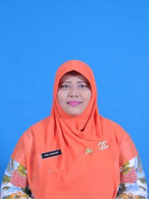 Ugik Sugiharti, S.Pd.,M.Pd.