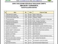 SNMPTN SMA Batik 1 Surakarta